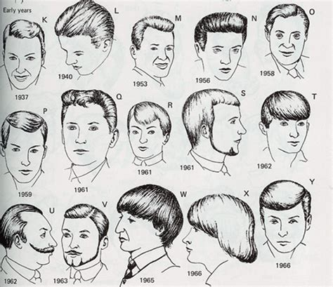 drawings of 1950 boy s hairstyles 301 moved permanently