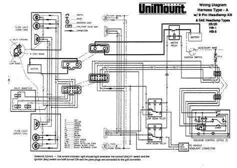 western unimount headlight wiring diagram gmc western