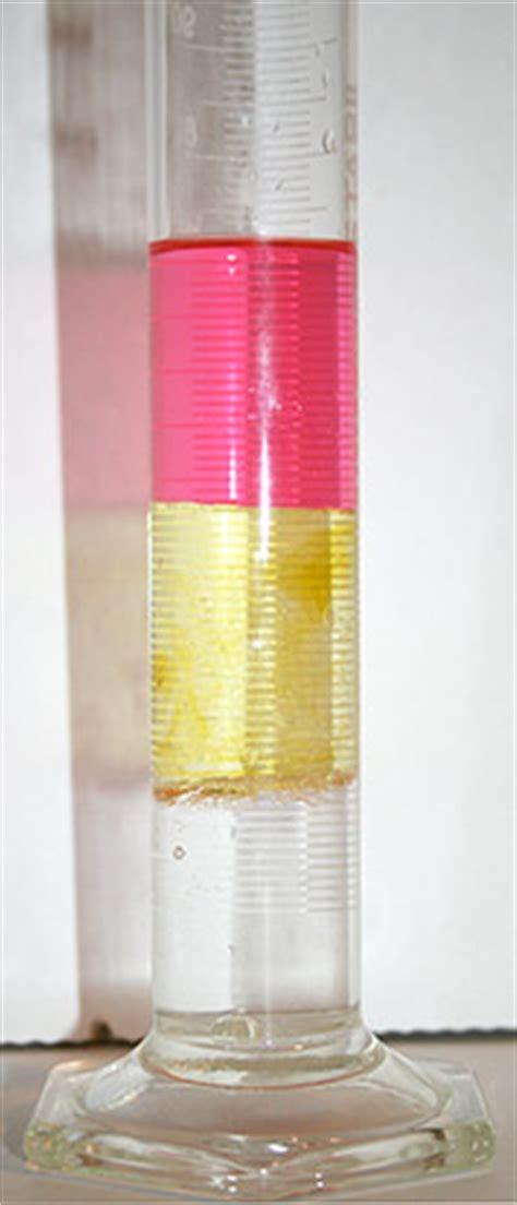 acqua distillata per alimenti densit 224 dei liquidi alunni