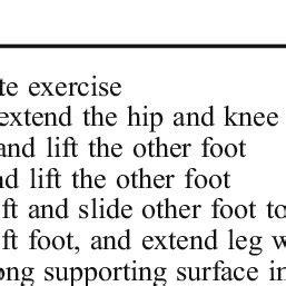 sahrmann abdominal exercises www bilderbeste