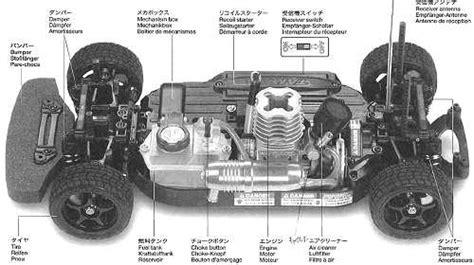 Gear Set Tamiya Chassis Type 3 tamiya subaru impreza wrc 2004 43518 tgs r rcscrapyard radio controlled model cars