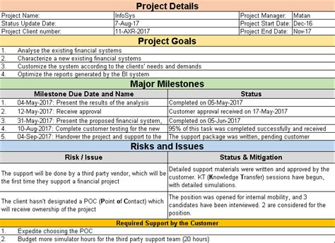 status update report template project status update email sle free templates and