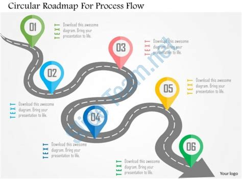 process road map templates circular roadmap for process flow flat powerpoint design