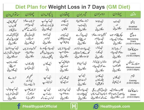 Rehab Weight Loss And Diet by Diet Plan In Urdu Herbal Medicine