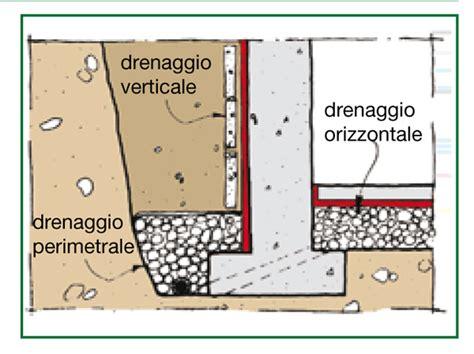 drenaggio terreno giardino consumomeno costruire futuro rispettando l ambiente