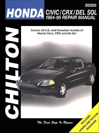 small engine service manuals 1984 honda cr x navigation system honda civic honda crx honda del sol repair manual 1984 1995