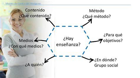 Modelo Curricular Wheeler Modelos Curriculares