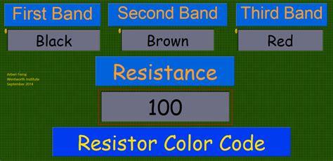 resistor calculator using labview resistor calculator using labview 28 images resistor calculator using labview 28 images