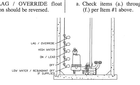septic wiring diagram water well box septic wiring diagram