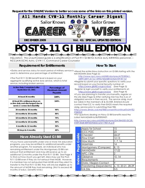 can you use your gi bill to buy a house career wise gi bill edition version 2009