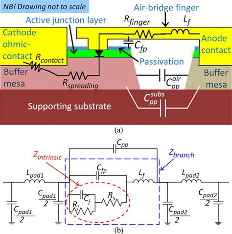 jans schottky diode planar schottky diode structure a cross sectional view b