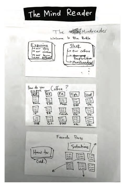 sketchbook ventures ventures on how sketching can unlock big ideas co