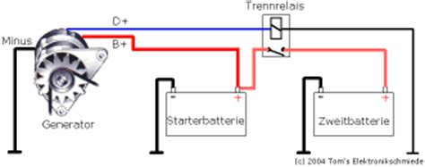 Ma E Einer Waschmaschine 5239 by Comprendre Ma Batterie Cellule Page 2