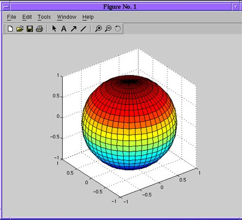 radiation pattern adalah draw diagram matlab images how to guide and refrence