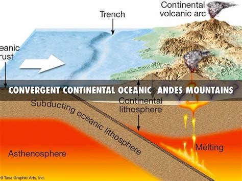 Which Boundaries Is Sea Floor Created - plate tectonics boundaries by spencer oseguera