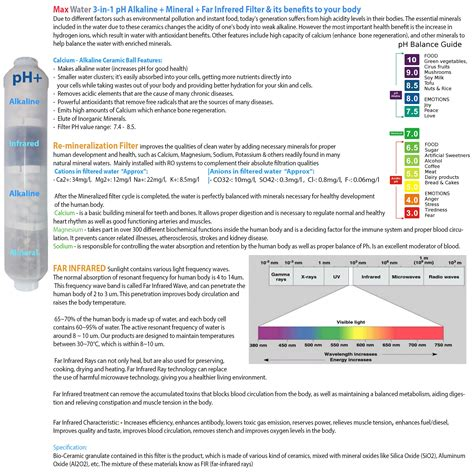 Sale Ro Micron 50gpd Uv 1gpm 6 Step 9 stage di alkaline mineral far infrared