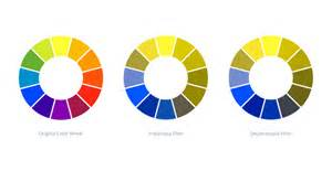 Color Blind Color Wheel the principles of design accessibility the daily post