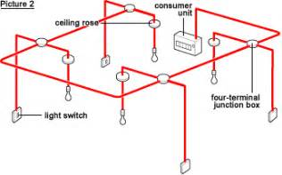 explanation of different domestric electric lighting wirings