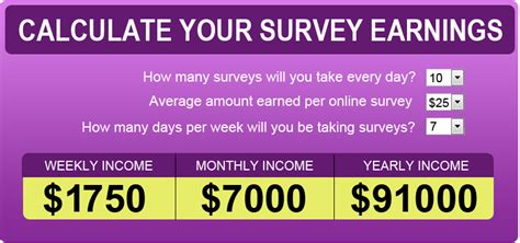 Answer Surveys And Get Paid - how to online income get paid for taking online surveys
