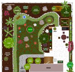 garden layout 1000 images about landscaping plans on pinterest yard