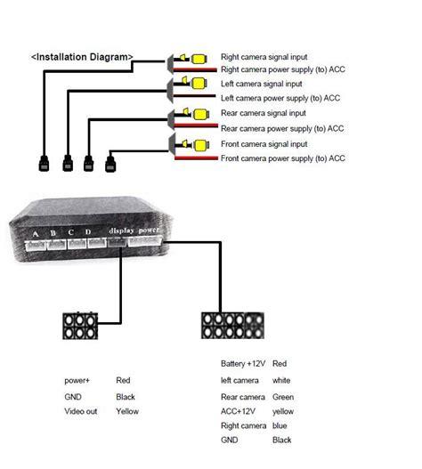 intelligent control car camera video 4 cameras video