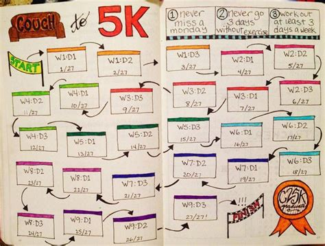 couch to 3k jogging program meer dan 1000 idee 235 n over couch to 5k op pinterest
