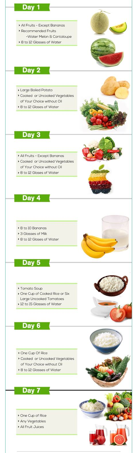 Detox Diet 7 Days India by Vegetarian Diet Plan For 7 Days Pretend