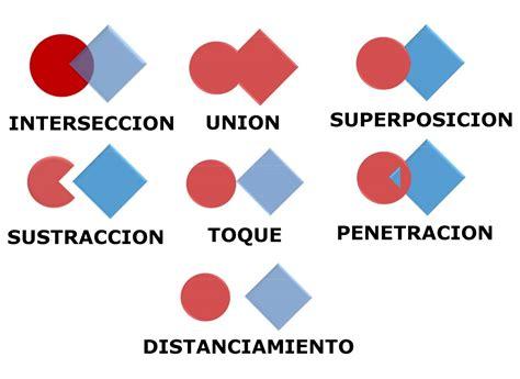figuras geometricas que se utilizan en estructuras a medida 5 elementos b 193 sicos de la imagen an 193 lisis de