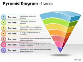 inverted pyramid diagram with 7 levels powerpoint slide