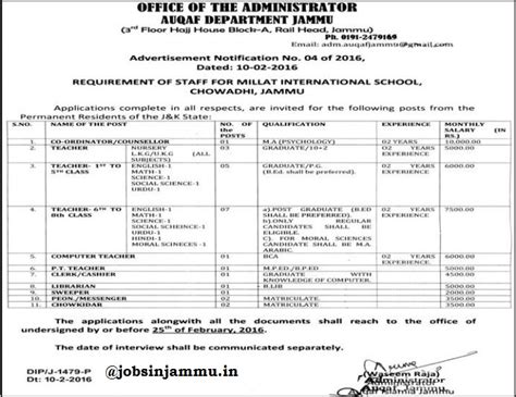 vacancies available for s clerk and various post 2016 17 in international school jammu