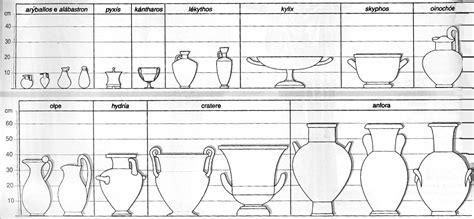 forme vasi greci vasellame greco la variet 224 delle forme dei vasi greci