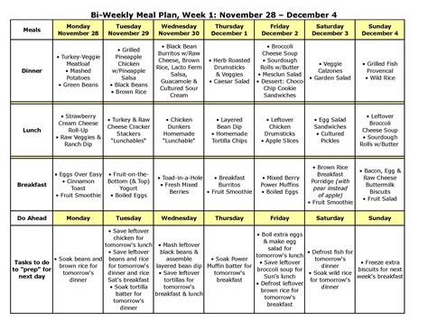 weekly diet template bi weekly meal plan 9a has recipes shred it