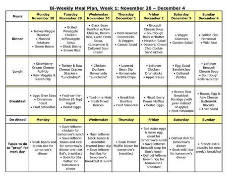 bi weekly meal plan ahas recipes  shred  pinterest weekly meal plans weekly