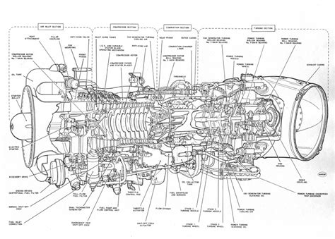 helicopter engine diagram turbine engine diagram search engineering