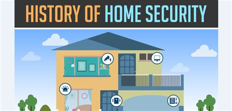 history of home security tlists