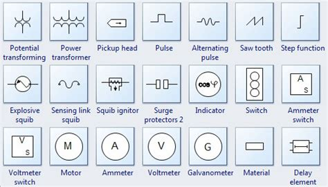 electrical engineers symbol images