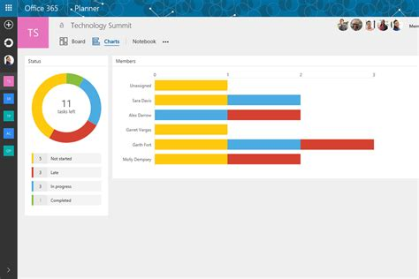 Microsoft Mba Prgram Manager by Microsoft Launches A Project Management App Called Planner