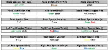 1997 hyundai elantra car stereo wiring diagram radiobuzz48