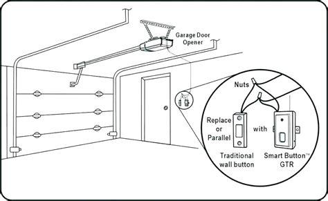 Chamberlain Garage Door Opener Owner S Manual Dandk