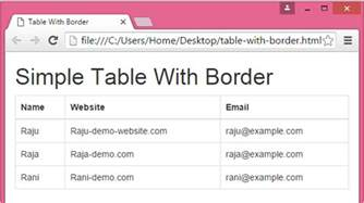 create table with border using bootstrap classes in html