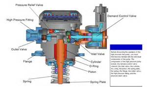 Fuel System Won T Hold Pressure Upgrading Your Ecoboost Fuel System Part 1 How