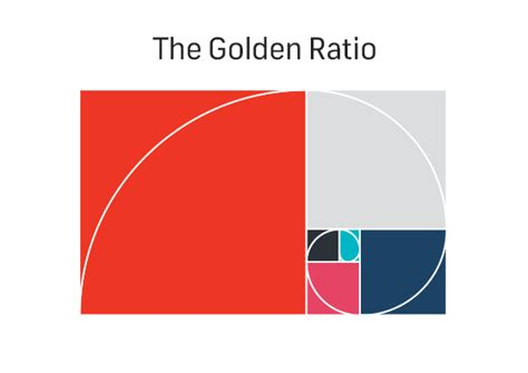 web layout golden ratio what is the golden ratio how to apply it to your designs