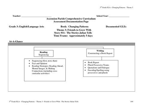 Grade Possessive Nouns Worksheets by 16 Best Images Of Singular Plural Nouns Worksheets 2nd