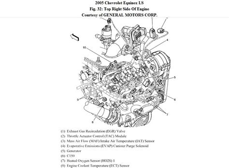 diagram of equinox 2007 chevy equinox engine diagram best free home