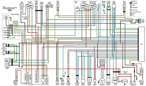 660 raptor wiring diagram wiring diagram with description