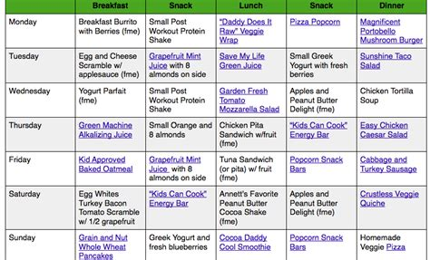 weight loss plan healthy meals plans for losing weight weight loss