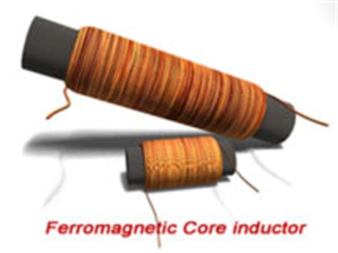 air inductor vs solid what is inductor and inductance theory of inductor