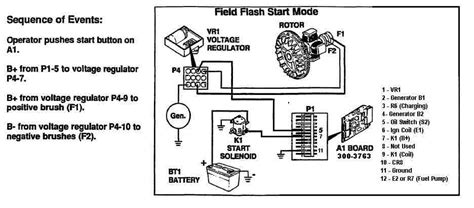 wiring diagram for onan 4 0 rv generator wiring just