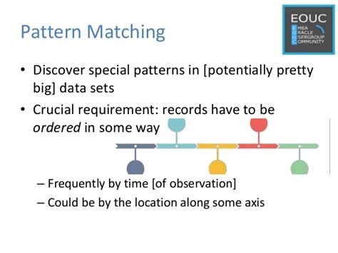 pattern recognition image database oracle database 12c introducing sql pattern recognition