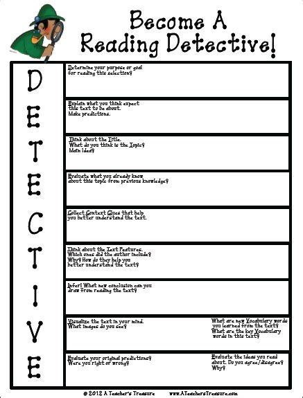 reading biography graphic organizer common core classrooms reading detectives non fiction